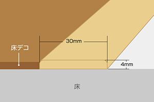 平見切り・厚4mm×巾30mm